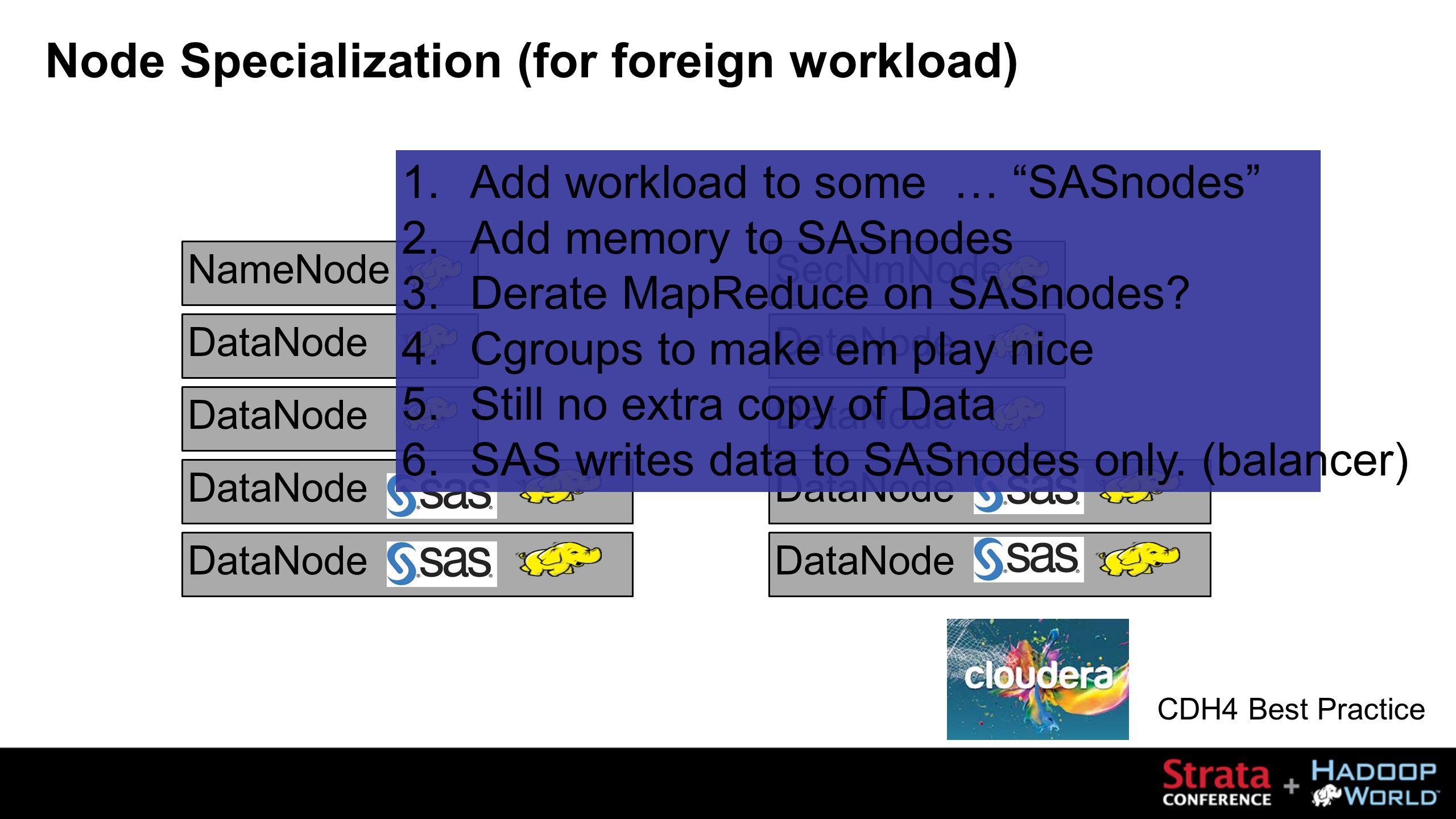 NameNodeDataNode SecNmNodeDataNode Node Specialization (for foreign workload) 1.Add workload to some … SASnodes 2.Add memory to SASnodes 3.Derate MapReduce on SASnodes.