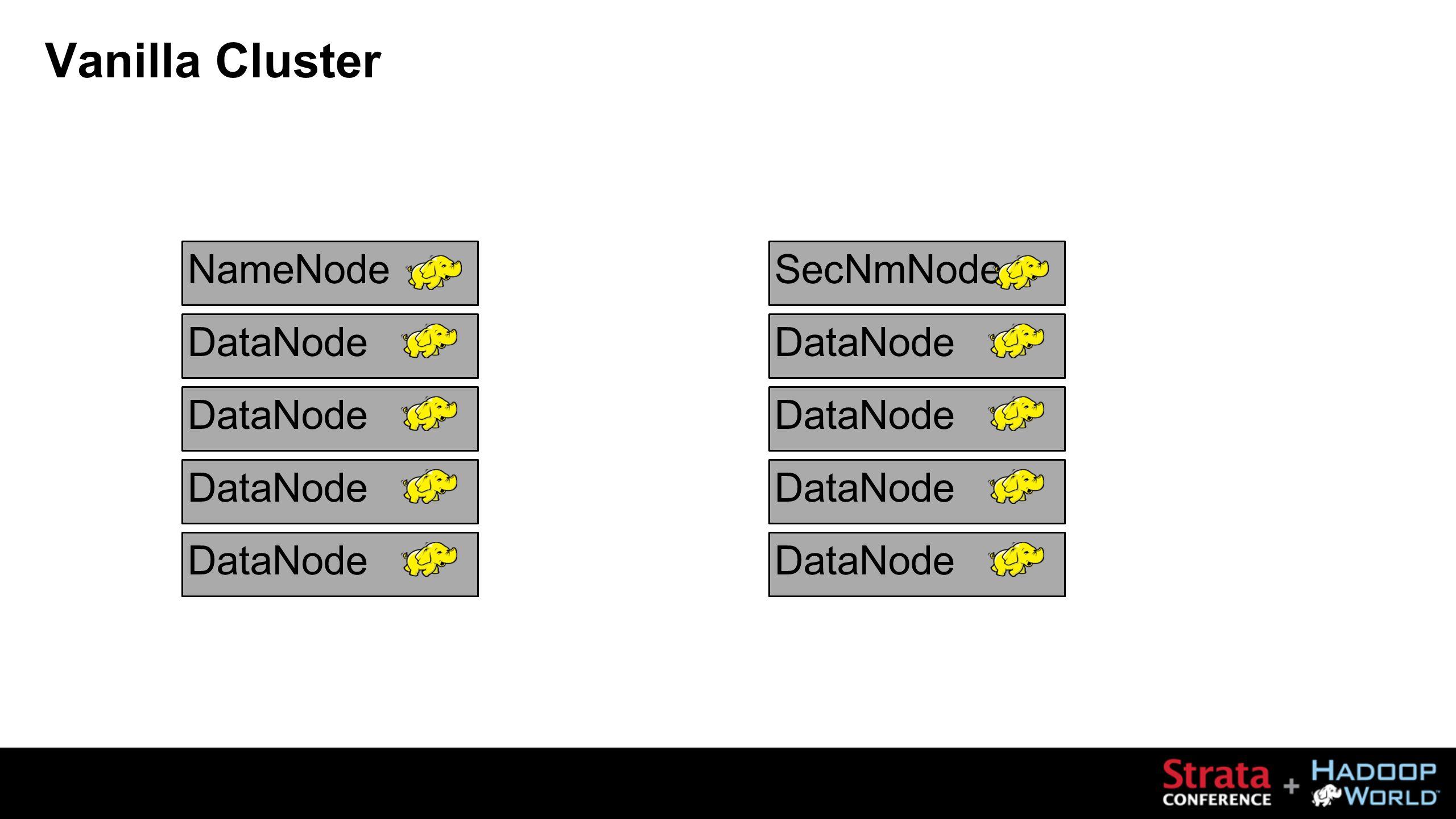 NameNodeDataNode SecNmNodeDataNode Vanilla Cluster