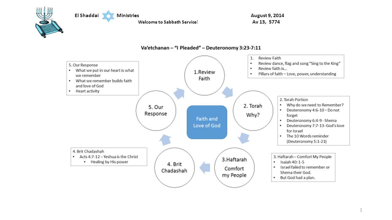 El Shaddai Ministries August 9, 2014 Welcome to Sabbath Service! Av 13, 5774 1