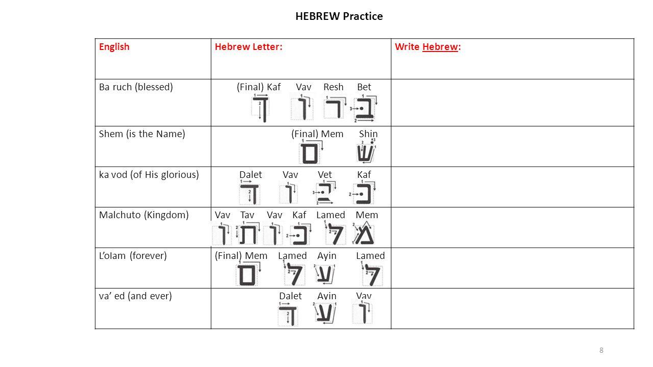EnglishHebrew Letter:Write Hebrew: Ba ruch (blessed) (Final) Kaf Vav Resh Bet Shem (is the Name) (Final) Mem Shin ka vod (of His glorious) Dalet Vav Vet Kaf Malchuto (Kingdom)Vav Tav Vav Kaf Lamed Mem L'oIam (forever)(Final) Mem Lamed Ayin Lamed va' ed (and ever) Dalet Ayin Vav 8 HEBREW Practice