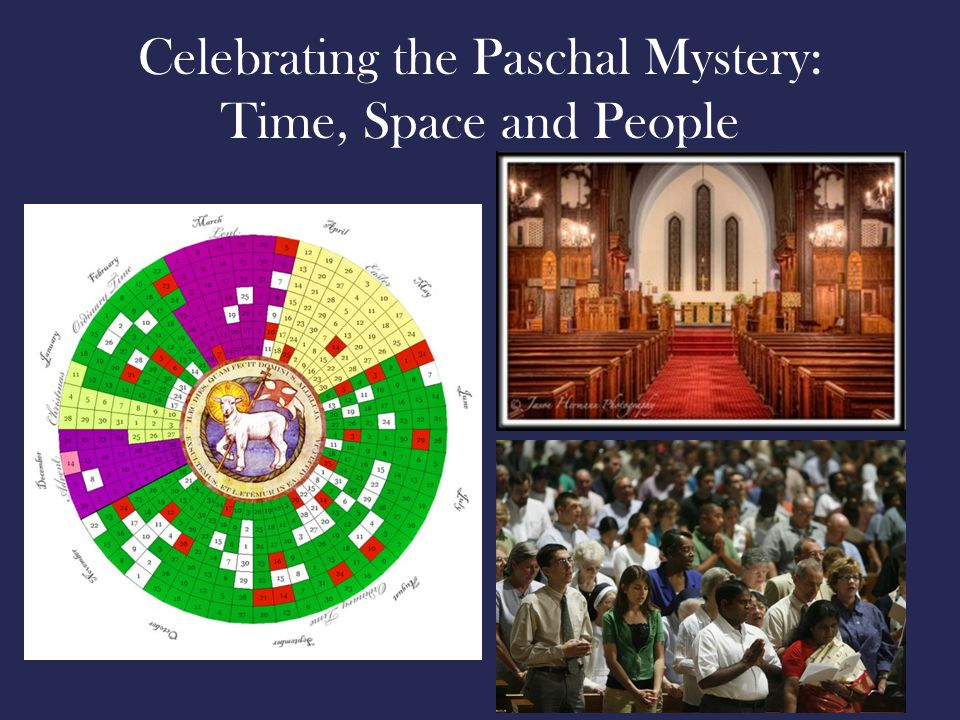 Celebrating the Paschal Mystery: Time, Space and People