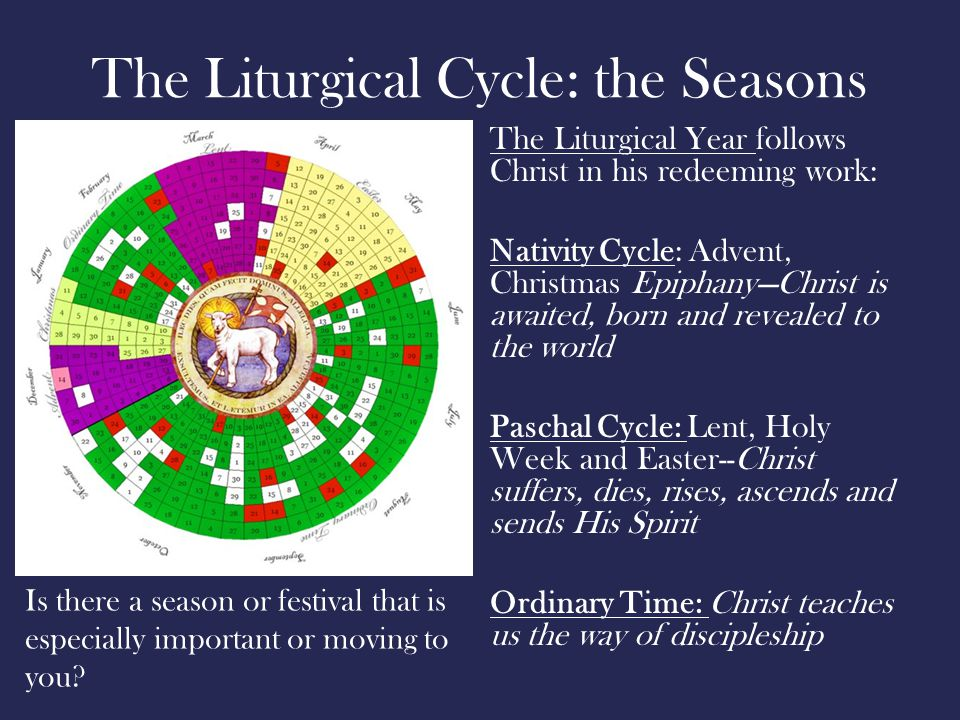 The Liturgical Cycle: the Seasons The Liturgical Year follows Christ in his redeeming work: Nativity Cycle: Advent, Christmas Epiphany—Christ is awaited, born and revealed to the world Paschal Cycle: Lent, Holy Week and Easter--Christ suffers, dies, rises, ascends and sends His Spirit Ordinary Time: Christ teaches us the way of discipleship Is there a season or festival that is especially important or moving to you