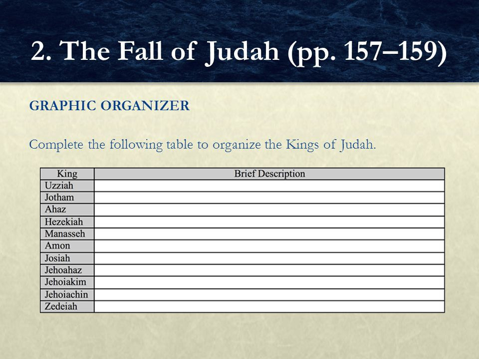 GRAPHIC ORGANIZER Complete the following table to organize the Kings of Judah. 2. The Fall of Judah (pp. 157–159)