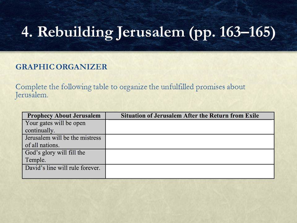 GRAPHIC ORGANIZER Complete the following table to organize the unfulfilled promises about Jerusalem. 4. Rebuilding Jerusalem (pp. 163–165)