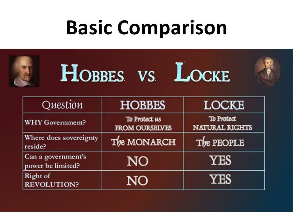 Basic Comparison