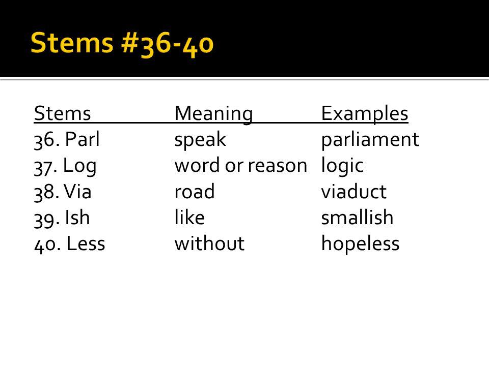 StemsMeaningExamples 36. Parlspeakparliament 37. Logword or reasonlogic 38.