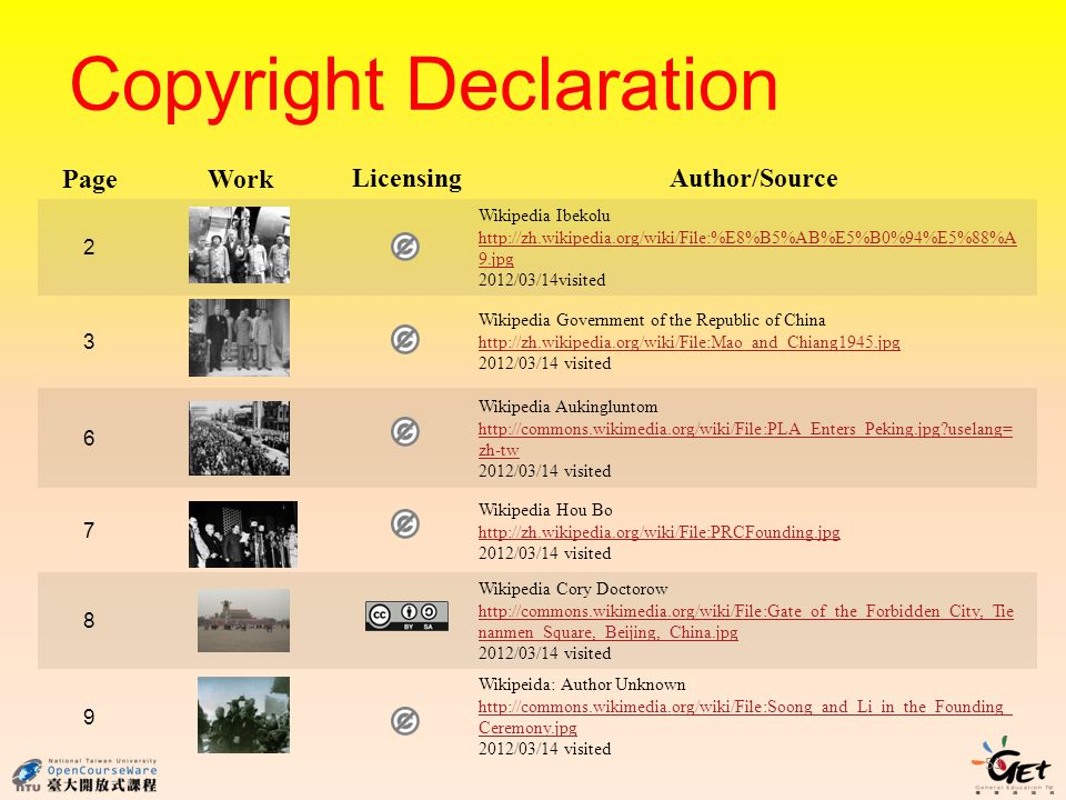 Copyright Declaration PageWork LicensingAuthor/Source 2 Wikipedia Ibekolu http://zh.wikipedia.org/wiki/File:%E8%B5%AB%E5%B0%94%E5%88%A 9.jpg 2012/03/14visited 3 Wikipedia Government of the Republic of China http://zh.wikipedia.org/wiki/File:Mao_and_Chiang1945.jpg 2012/03/14 visited 6 Wikipedia Aukingluntom http://commons.wikimedia.org/wiki/File:PLA_Enters_Peking.jpg uselang= zh-tw 2012/03/14 visited 7 Wikipedia Hou Bo http://zh.wikipedia.org/wiki/File:PRCFounding.jpg 2012/03/14 visited 8 Wikipedia Cory Doctorow http://commons.wikimedia.org/wiki/File:Gate_of_the_Forbidden_City,_Tie nanmen_Square,_Beijing,_China.jpg 2012/03/14 visited 9 Wikipeida: Author Unknown http://commons.wikimedia.org/wiki/File:Soong_and_Li_in_the_Founding_ Ceremony.jpg 2012/03/14 visited 53
