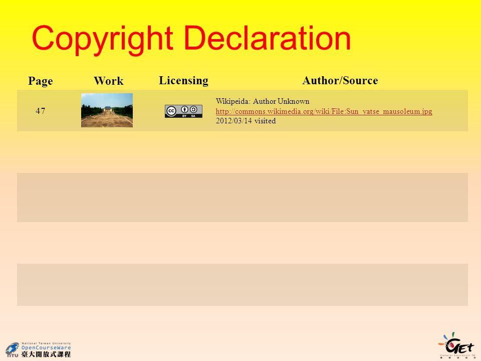 Copyright Declaration PageWork LicensingAuthor/Source 47 Wikipeida: Author Unknown http://commons.wikimedia.org/wiki/File:Sun_yatse_mausoleum.jpg 2012/03/14 visited 56