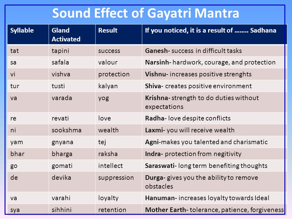 Science of Gayatri Mantra The human body has 7 power centers and 72,000 glands which all have openings in the mouth. These glands have positive or neg