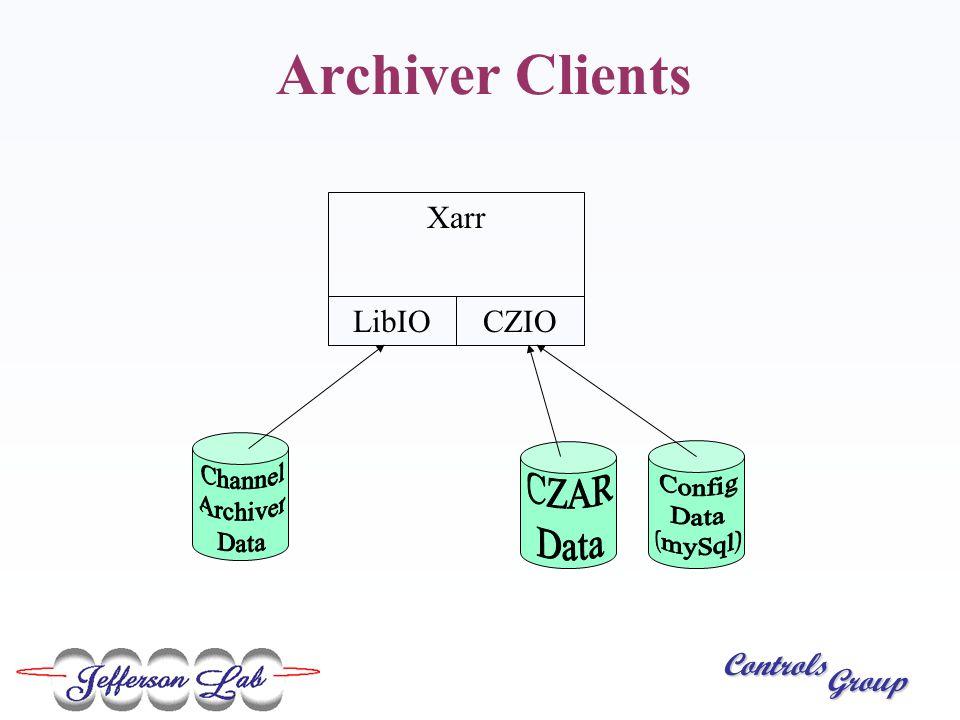 Controls Group Archiver Clients Xarr LibIOCZIO