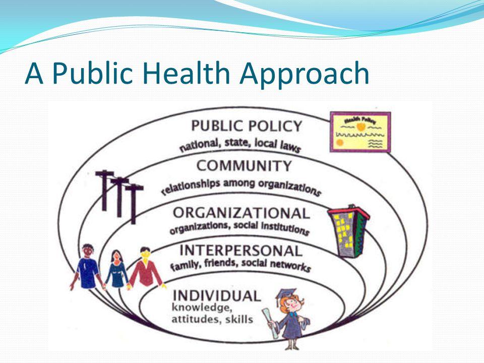 A Public Health Approach