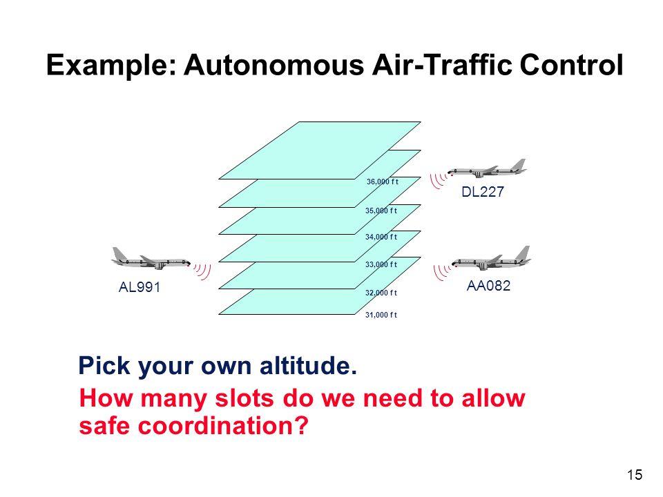 15 Example: Autonomous Air-Traffic Control 35,000 f t 34,000 f t 33,000 f t 32,000 f t 31,000 f t 36,000 f t DL227 AA082 AL991 Pick your own altitude.