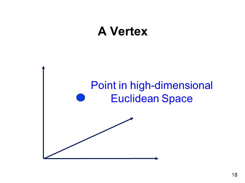 18 A Vertex Point in high-dimensional Euclidean Space