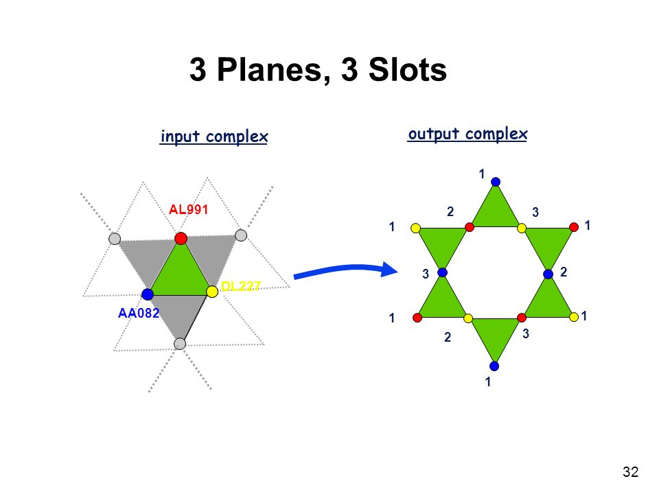 32 input complex output complex P,6 1 1 1 1 1 2 3 2 3 2 3 AL991 AA082 DL227 1 3 Planes, 3 Slots