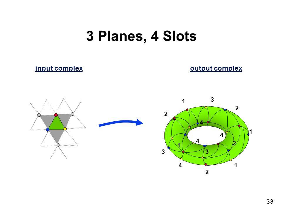 33 input complexoutput complex R 3 Planes, 4 Slots 23 4 23 1411 23233 41 4141141 1 1 4 4 4 1 3 3 3 2 2 2 2 14