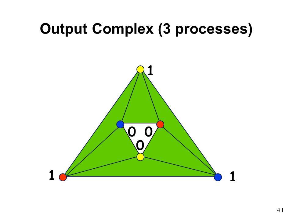 41 Output Complex (3 processes) 1 0 1 1 00