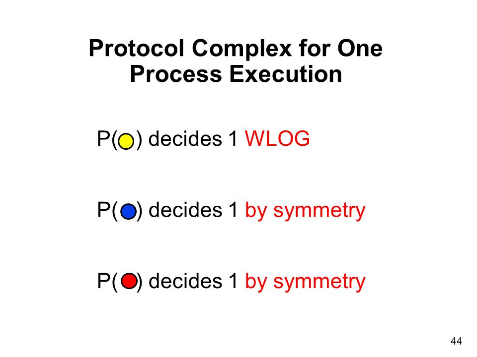 44 Protocol Complex for One Process Execution P( ) decides 1 WLOG P( ) decides 1 by symmetry