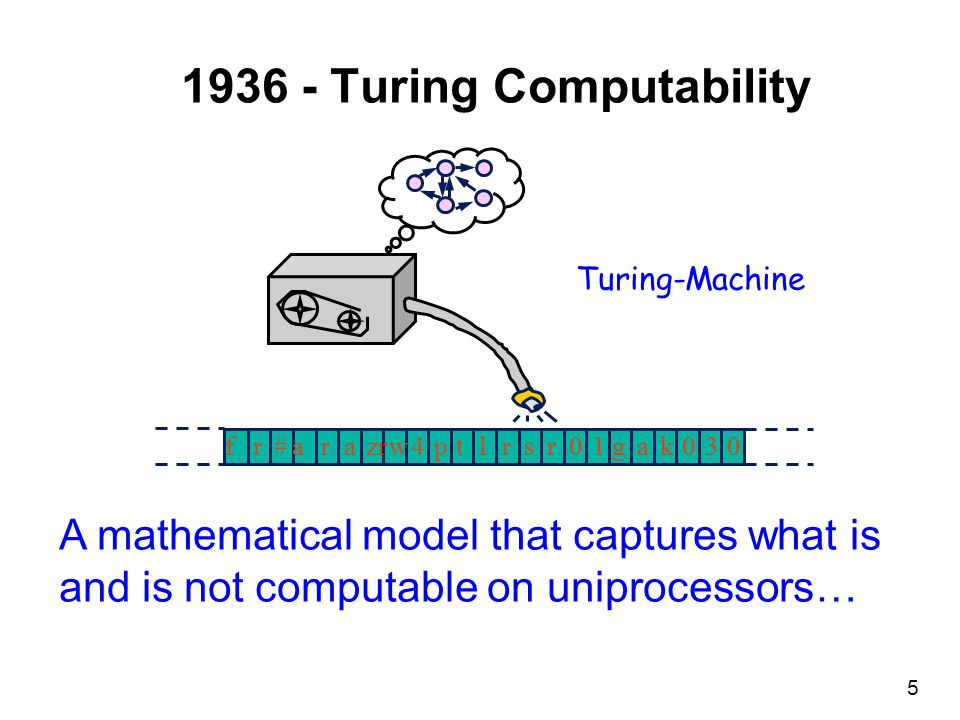 5 1936 - Turing Computability fr#arazrw4ptlrsr01 gak030 A mathematical model that captures what is and is not computable on uniprocessors… Turing-Mach