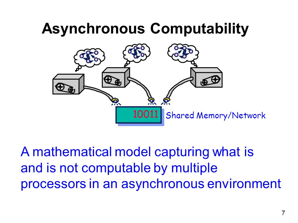 7 Asynchronous Computability A mathematical model capturing what is and is not computable by multiple processors in an asynchronous environment 10011