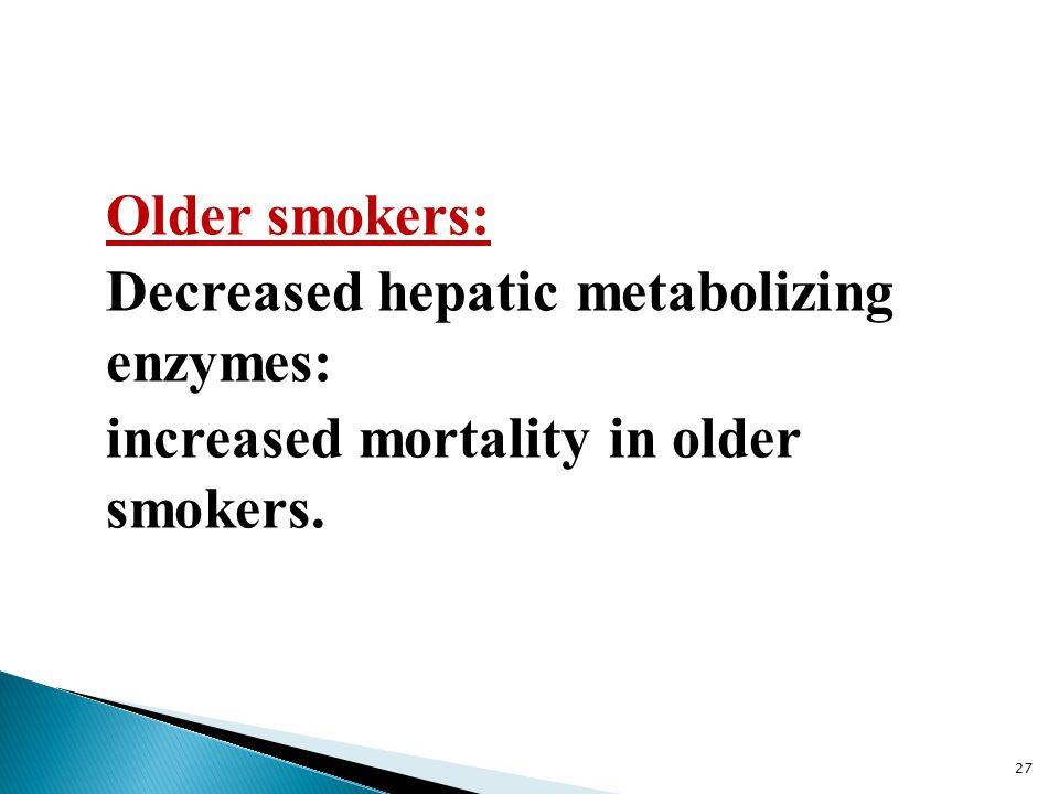 Older smokers: Decreased hepatic metabolizing enzymes: increased mortality in older smokers. 27