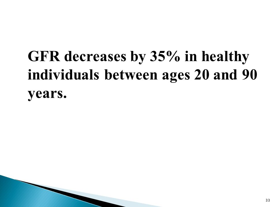 GFR decreases by 35% in healthy individuals between ages 20 and 90 years. 33