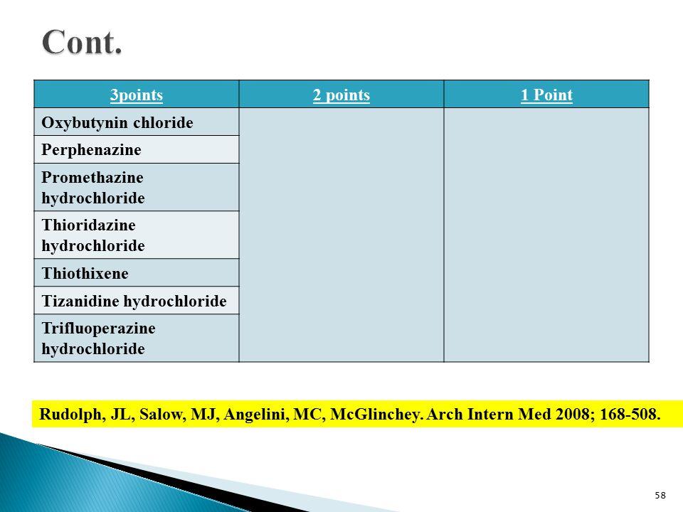 3points2 points1 Point Oxybutynin chloride Perphenazine Promethazine hydrochloride Thioridazine hydrochloride Thiothixene Tizanidine hydrochloride Trifluoperazine hydrochloride 58 Rudolph, JL, Salow, MJ, Angelini, MC, McGlinchey.