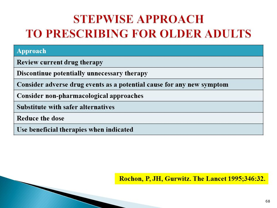 Approach Review current drug therapy Discontinue potentially unnecessary therapy Consider adverse drug events as a potential cause for any new symptom Consider non-pharmacological approaches Substitute with safer alternatives Reduce the dose Use beneficial therapies when indicated 68 Rochon, P, JH, Gurwitz.