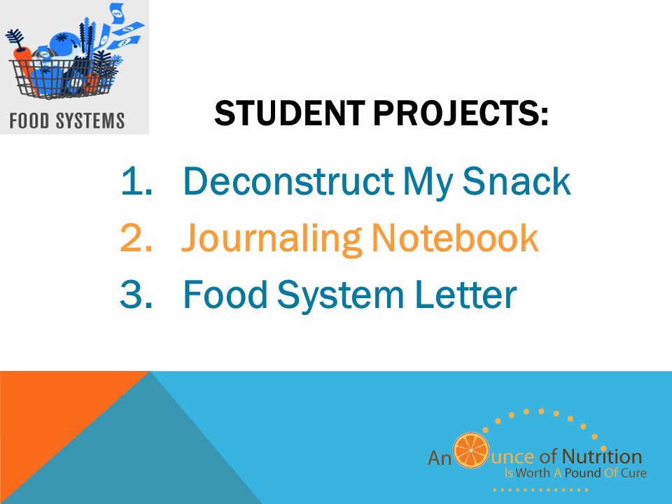 STUDENT PROJECTS: 1.Deconstruct My Snack 2.Journaling Notebook 3.Food System Letter