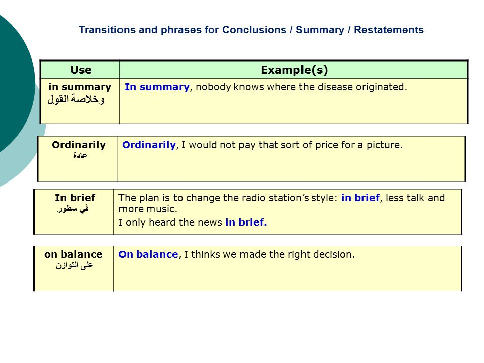 UseExample(s) in summary وخلاصة القول In summary, nobody knows where the disease originated.