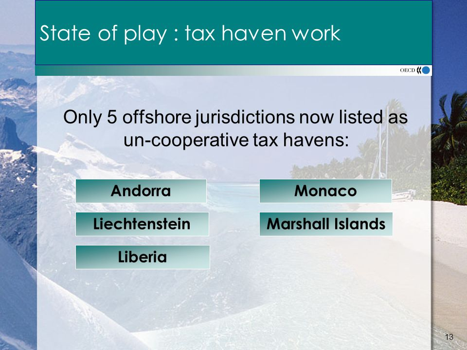 13 State of play : tax haven work Only 5 offshore jurisdictions now listed as un-cooperative tax havens: Andorra Liechtenstein Liberia Monaco Marshall Islands