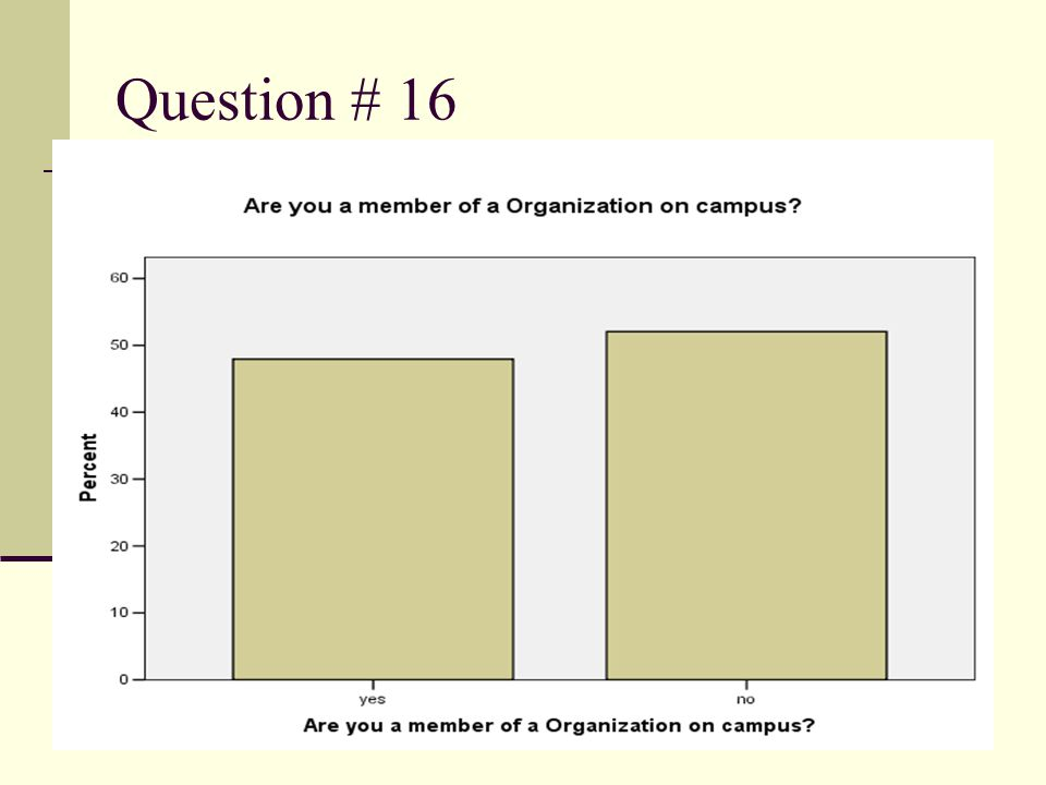Question # 16