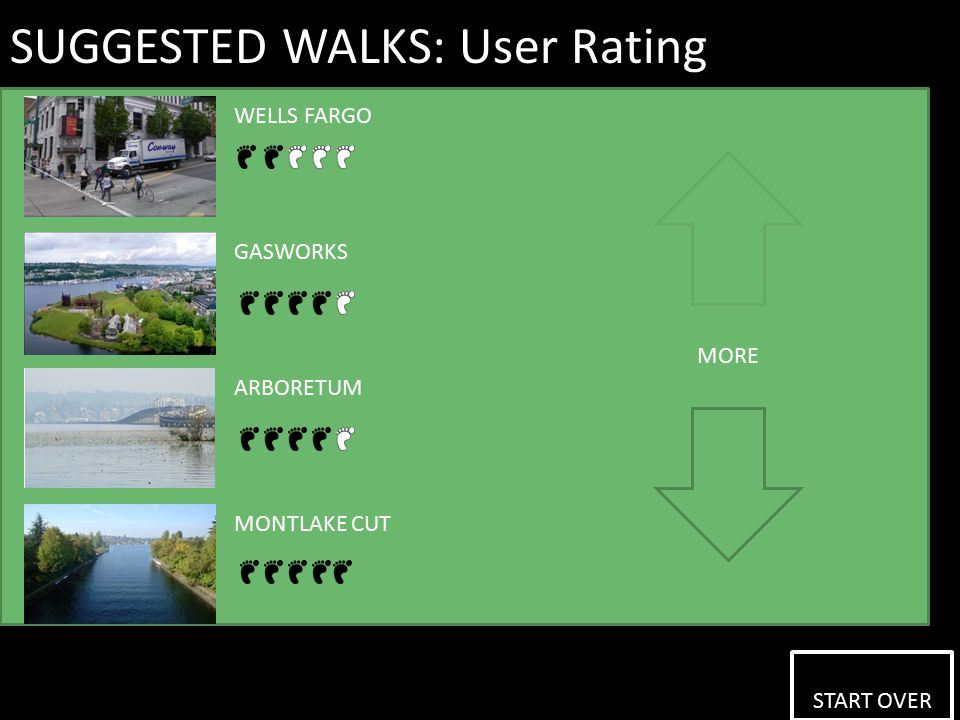 START OVER START OVER SUGGESTED WALKS: User Rating WELLS FARGO GASWORKS MONTLAKE CUT ARBORETUM MORE