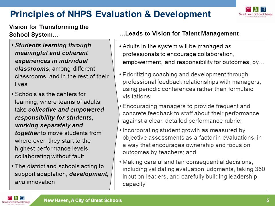 New Haven, A City of Great Schools Principles of NHPS Evaluation & Development 5 Vision for Transforming the School System… Students learning through