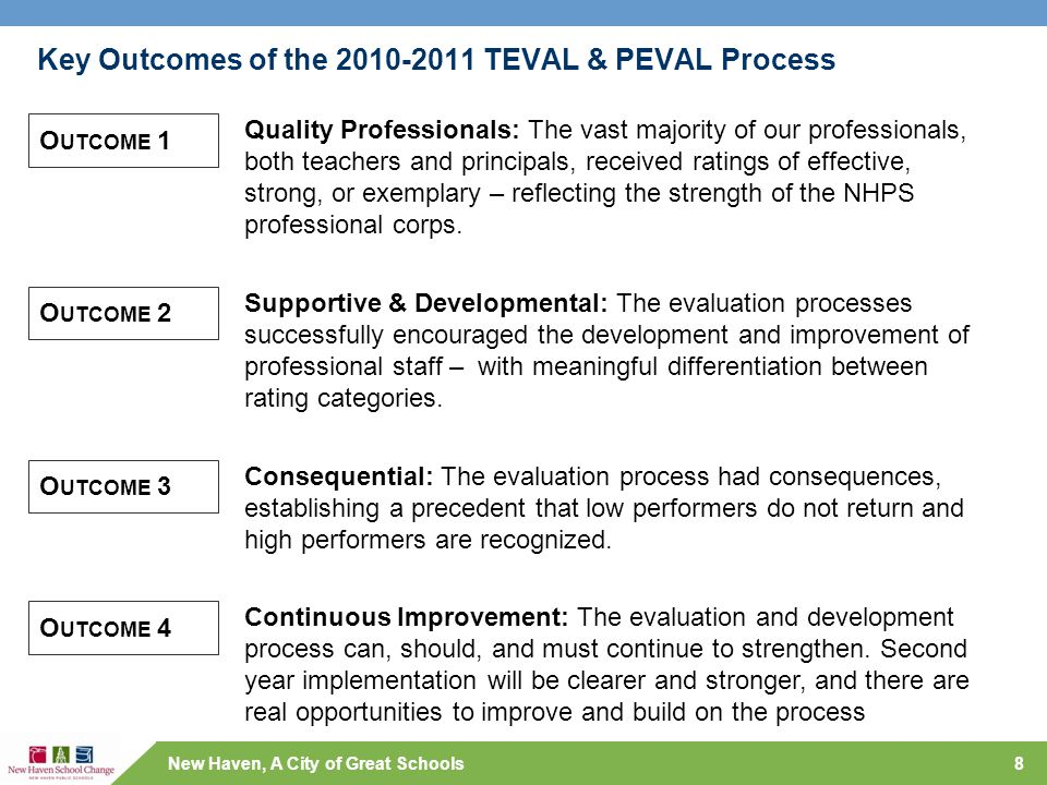 New Haven, A City of Great Schools Key Outcomes of the 2010-2011 TEVAL & PEVAL Process 8 O UTCOME 1 Quality Professionals: The vast majority of our professionals, both teachers and principals, received ratings of effective, strong, or exemplary – reflecting the strength of the NHPS professional corps.