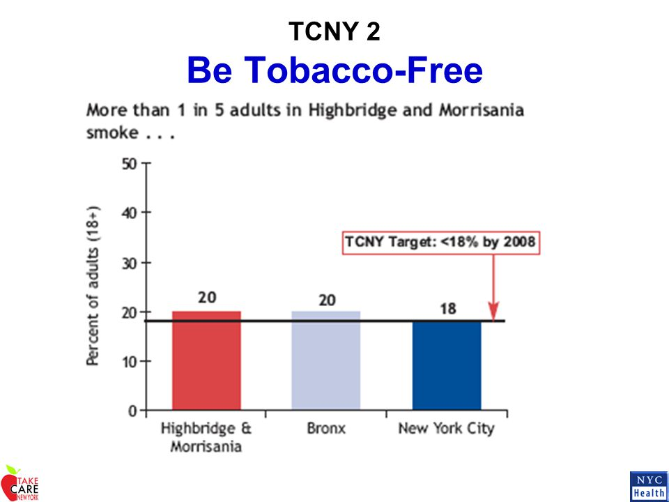 TCNY 2 Be Tobacco-Free