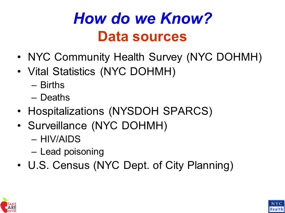 How do we Know? Data sources NYC Community Health Survey (NYC DOHMH) Vital Statistics (NYC DOHMH) –Births –Deaths Hospitalizations (NYSDOH SPARCS) Sur