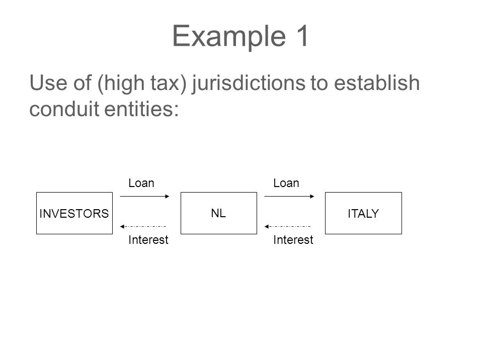 Example 1 Use of (high tax) jurisdictions to establish conduit entities: Loan Interest NL INVESTORSITALY