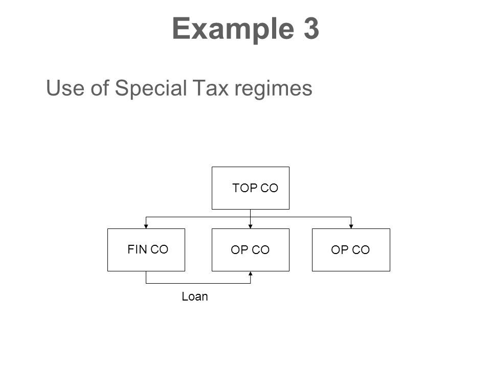 Example 3 Use of Special Tax regimes OP CO TOP CO FIN CO OP CO Loan