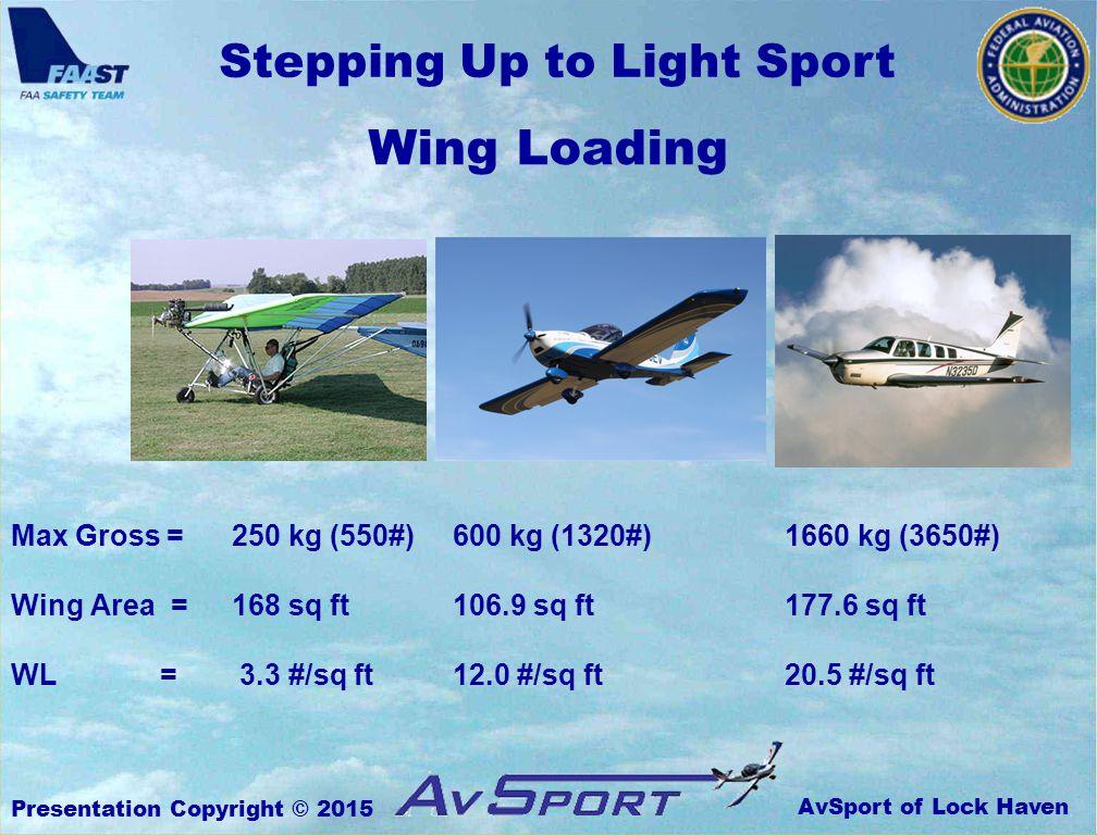 AvSport of Lock Haven Stepping Up to Light Sport Presentation Copyright © 2015 Max Gross =250 kg (550#)600 kg (1320#)1660 kg (3650#) Wing Area =168 sq ft106.9 sq ft177.6 sq ft WL = 3.3 #/sq ft12.0 #/sq ft20.5 #/sq ft Wing Loading