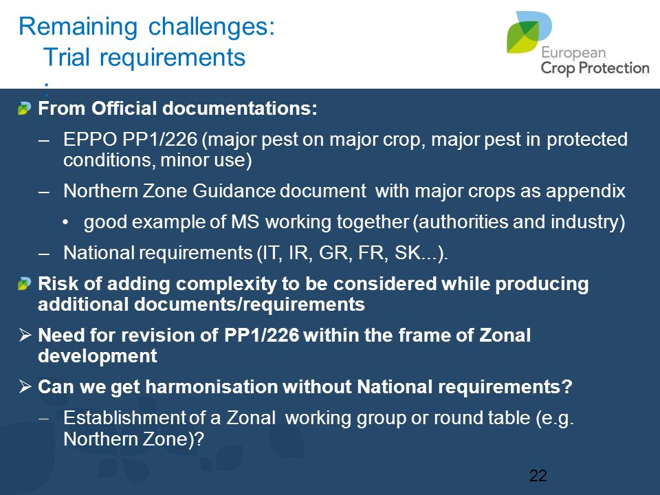 From Official documentations: –EPPO PP1/226 (major pest on major crop, major pest in protected conditions, minor use) –Northern Zone Guidance document
