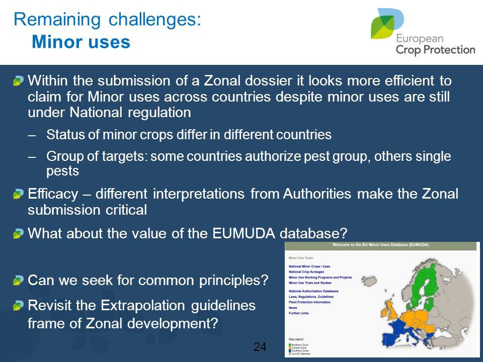 Within the submission of a Zonal dossier it looks more efficient to claim for Minor uses across countries despite minor uses are still under National