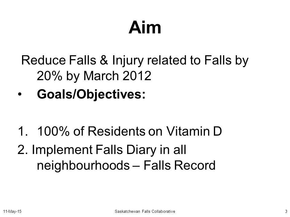 11-May-15Saskatchewan Falls Collaborative3 Aim Reduce Falls & Injury related to Falls by 20% by March 2012 Goals/Objectives: 1.100% of Residents on Vitamin D 2.