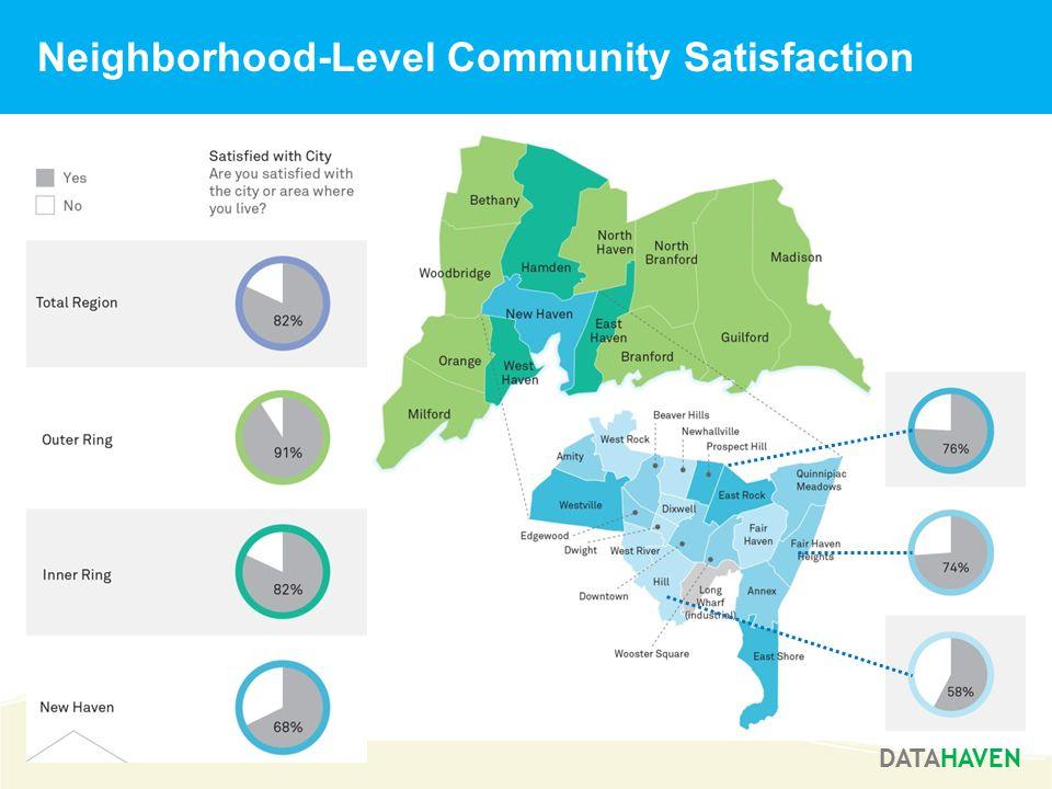 Neighborhood-Level Community Satisfaction DATAHAVEN