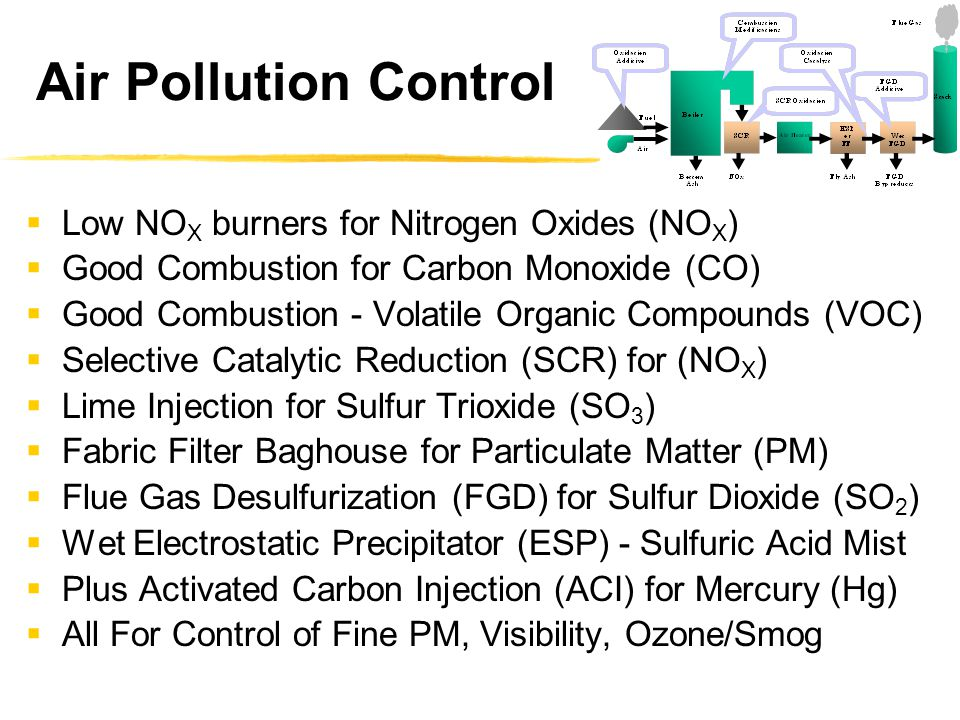 Air Pollution Control  Low NO X burners for Nitrogen Oxides (NO X )  Good Combustion for Carbon Monoxide (CO)  Good Combustion - Volatile Organic Compounds (VOC)  Selective Catalytic Reduction (SCR) for (NO X )  Lime Injection for Sulfur Trioxide (SO 3 )  Fabric Filter Baghouse for Particulate Matter (PM)  Flue Gas Desulfurization (FGD) for Sulfur Dioxide (SO 2 )  Wet Electrostatic Precipitator (ESP) - Sulfuric Acid Mist  Plus Activated Carbon Injection (ACI) for Mercury (Hg)  All For Control of Fine PM, Visibility, Ozone/Smog