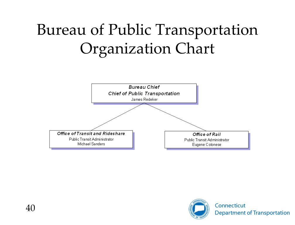 Bureau of Public Transportation Organization Chart 40