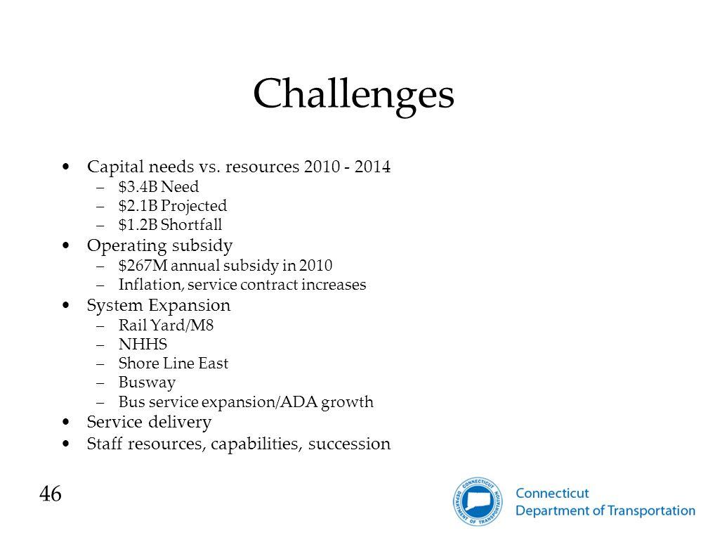 Challenges Capital needs vs.