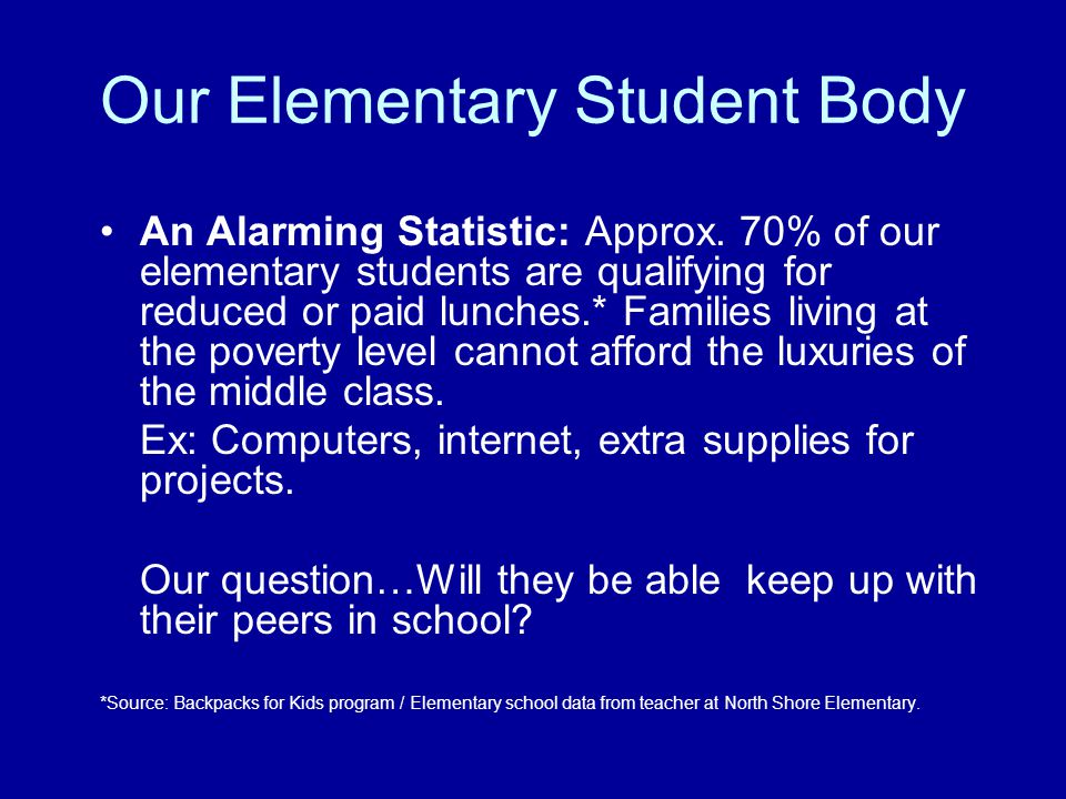 Our Elementary Student Body An Alarming Statistic: Approx.