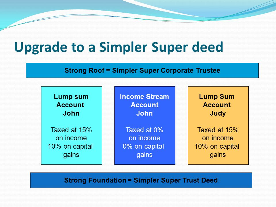 Upgrade to a Simpler Super deed Strong Foundation = Simpler Super Trust Deed Lump sum Account John Taxed at 15% on income 10% on capital gains Lump Sum Account Judy Taxed at 15% on income 10% on capital gains Income Stream Account John Taxed at 0% on income 0% on capital gains Strong Roof = Simpler Super Corporate Trustee