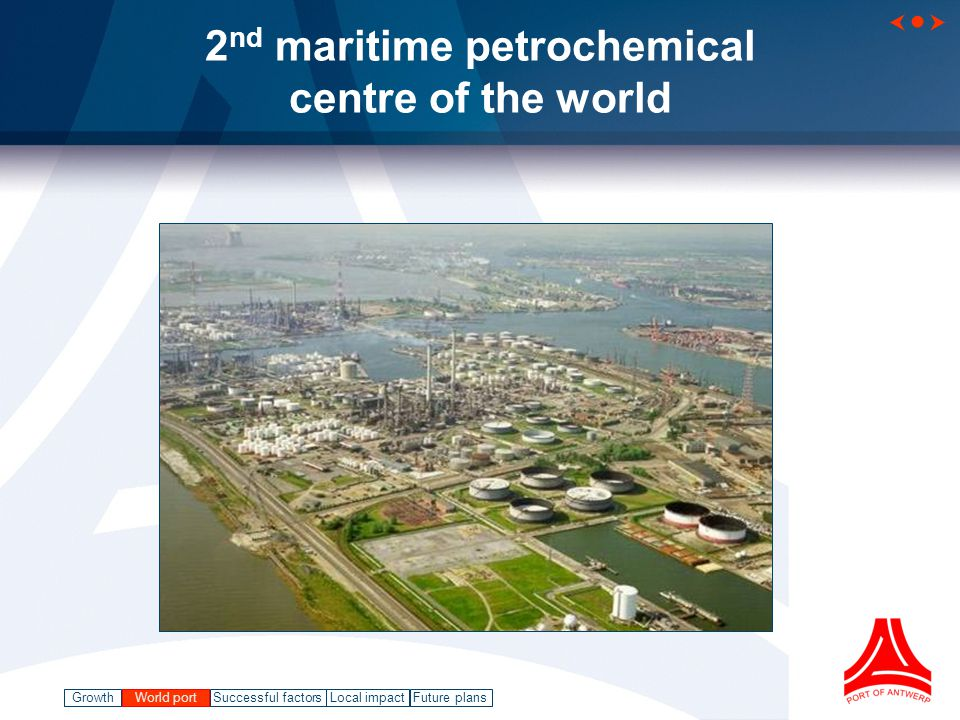 GrowthWorld port Successful factorsLocal impact   Future plans 2 nd maritime petrochemical centre of the world World port