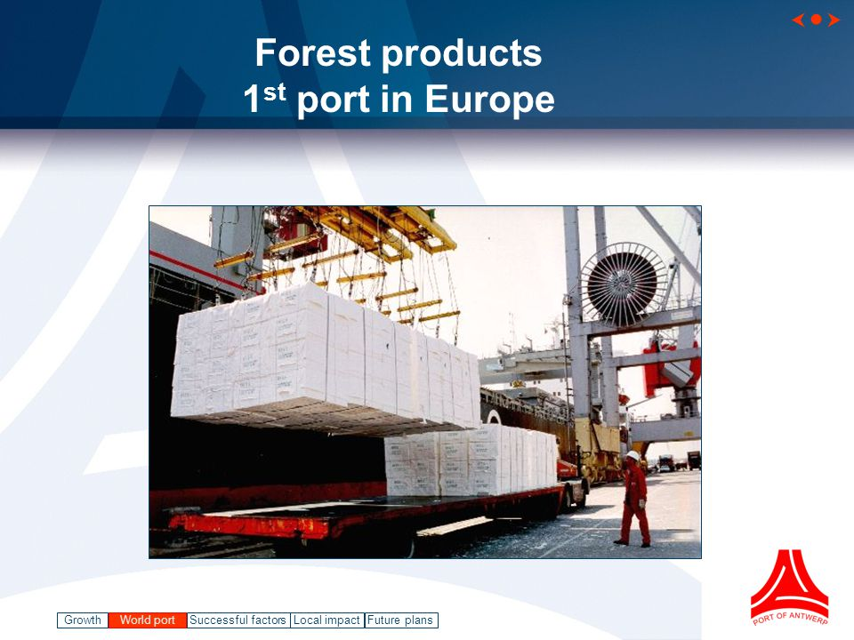 GrowthWorld port Successful factorsLocal impact   Future plans Forest products 1 st port in Europe World port